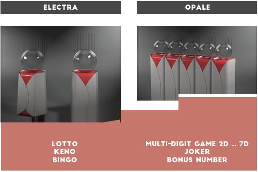WinTV Inspira lottery drawing machines